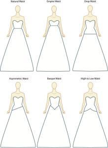 Waist Lines for Wedding Dresses