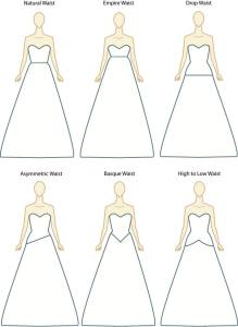 Waist Lines for Wedding Dresses