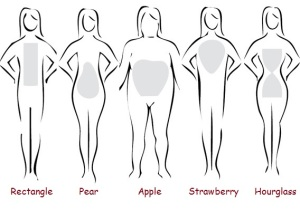 Body Shapes for Wedding Dresses